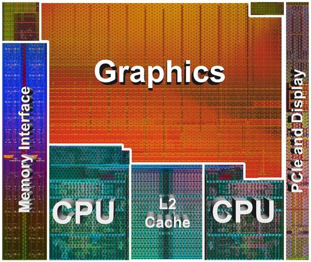 Tìm hiểu về bộ vi xử lý của máy tính (P2)